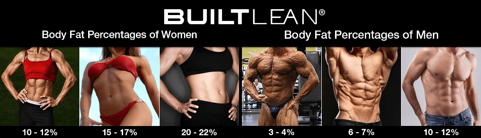 I Dont Want To Encourage You To Drop To Unhealthy Bodyfat Levels That Are Akin To Eating Disorders So Please Consider Your Level Of Body Fat Before You