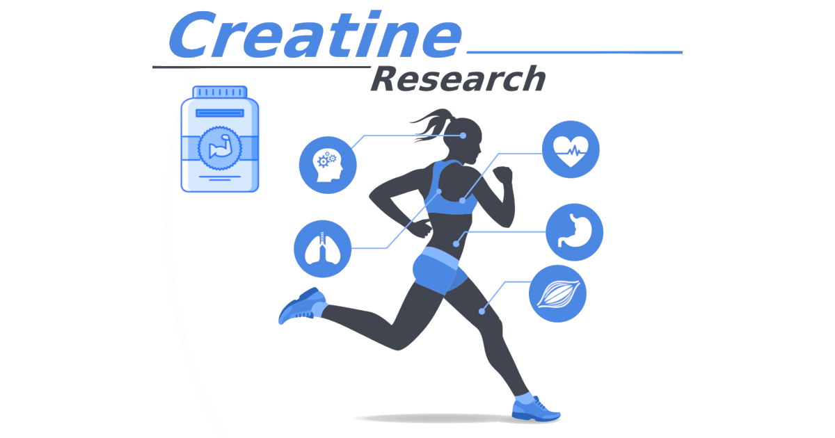 Creatine Research Study Collection