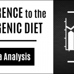 Adherence ketogenic diet Sci-Fit analysis